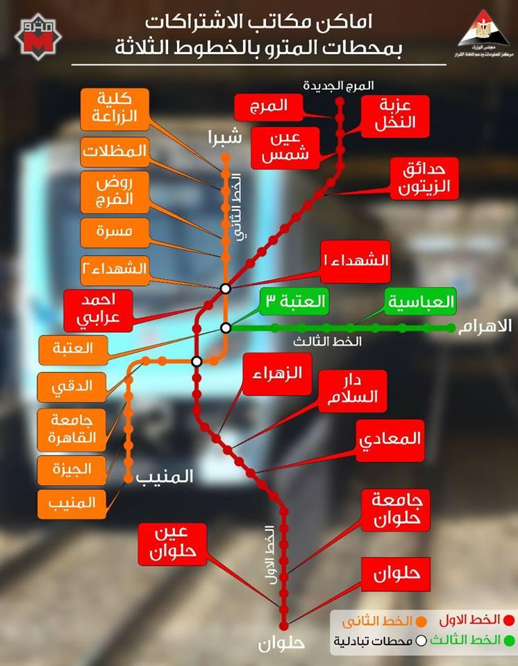 اماكن الاشتراكات بمحطات مترو الانفاق