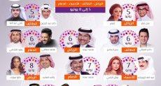 حفلات المملكة العربية السعودية في عيد الفطر