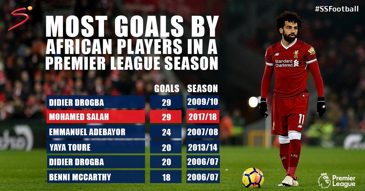 قائمة أهداف اللاعيبه الأفارقة خلال موسم واحد في الدوري الإنجليزي