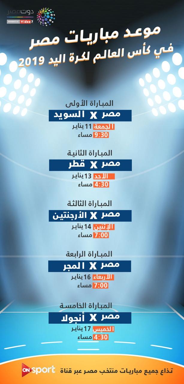 إنفوجراف يوضح موعد مباريات مصر في بطولة كأس العالم لكرة اليد 2019