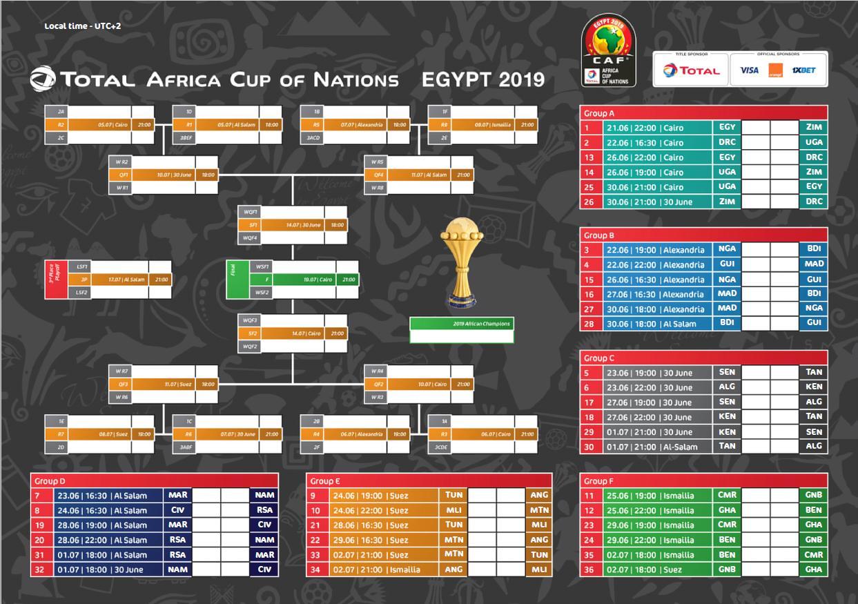 جدول مواعيد مباريات أمم أفريقيا 2019