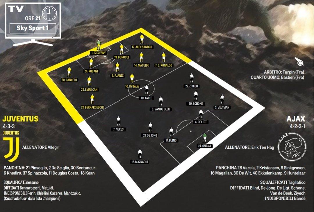 134543-تشكيل-يوفنتوس-وأياكس-المتوقع