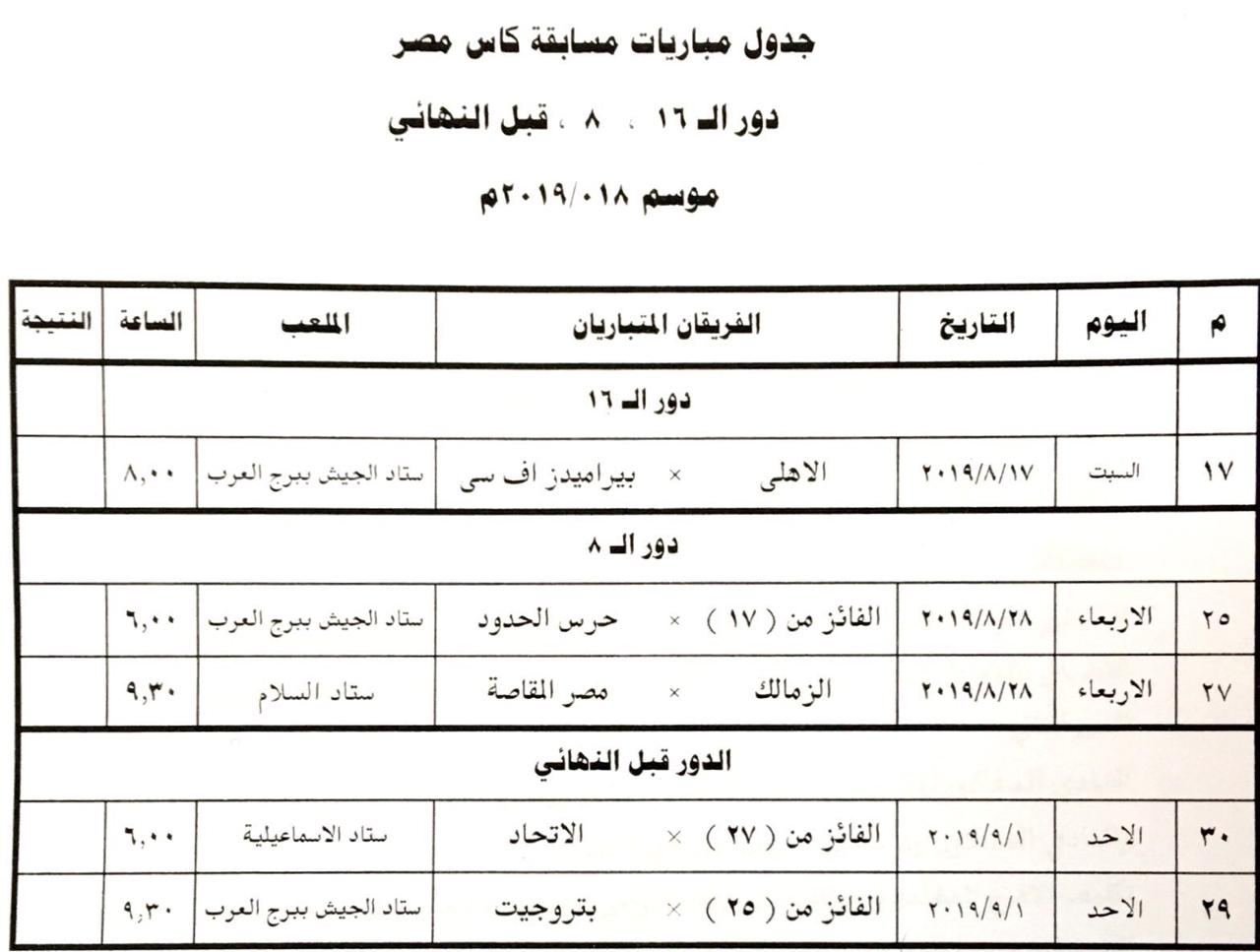 مواعيد مباريات كأس مصر 2019 لقاءات مثيرة تنتظرنا شاهد فى