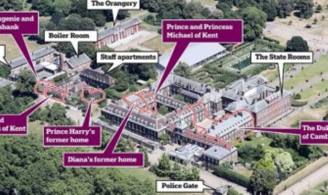 قصر كينسنجتون