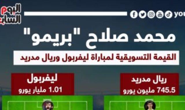 الريال ضد ليفربول