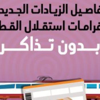 الزيادات الجديدة في غرامات استقلال القطار بدون تذكرة