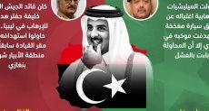 قيادات عسكرية ليبية استهدفهم ارهاب قطر