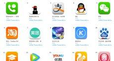 الصين تحذف المزيد من التطبيقات