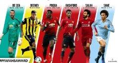 قائمة اللاعبين المرشحين للحصول على جائزة أفضل لاعب