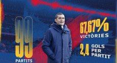 أرقام فالفيردى قبل مباراة الريال ضد برشلونة