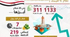 مشروعات حكومية خلال النصف الأول من العام المالي 2018-2019