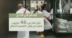نقل 46 مليون مصلى