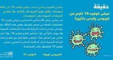 منشور منظمة الصحة العالمية