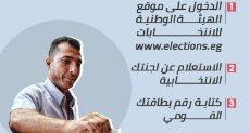 إنفو إزاى تعرف مكان لجنتك الانتخابية عبر الإنترنت