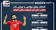 الكاف يعلن مواعيد مباريات منتخب مصر فى تصفيات كأس العالم